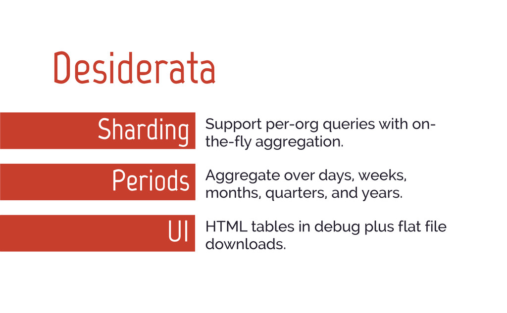 Desiderata Support per-org queries with on- the...