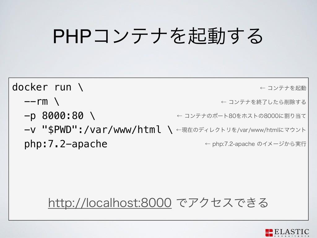 PHPίϯςφΛىಈ͢Δ docker run \ --rm \ -p 8000:80 \ -...