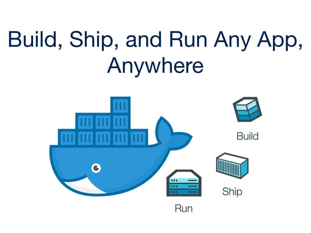 Build, Ship, and Run Any App, Anywhere