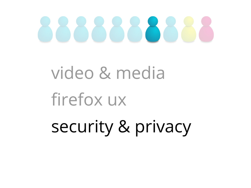 video & media firefox ux security & privacy cra...