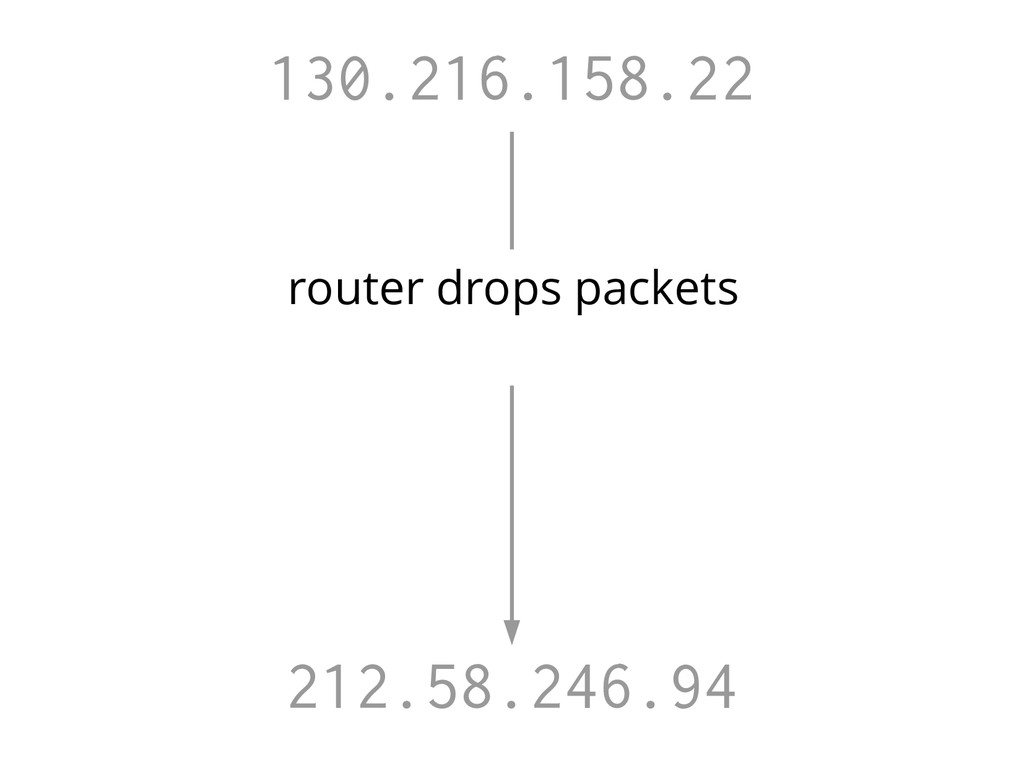 130.216.158.22 212.58.246.94 router drops packe...