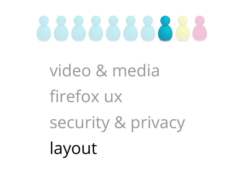 video & media firefox ux security & privacy lay...