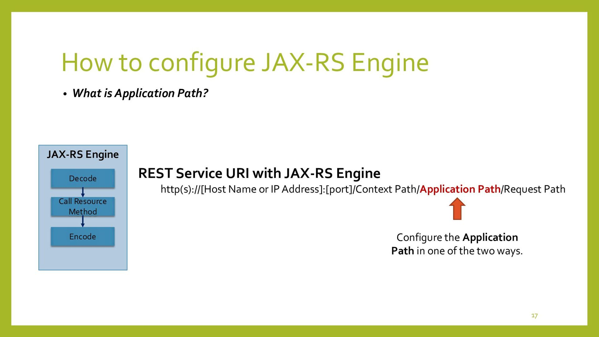 How to configure JAX-RS Engine • Configuration ...