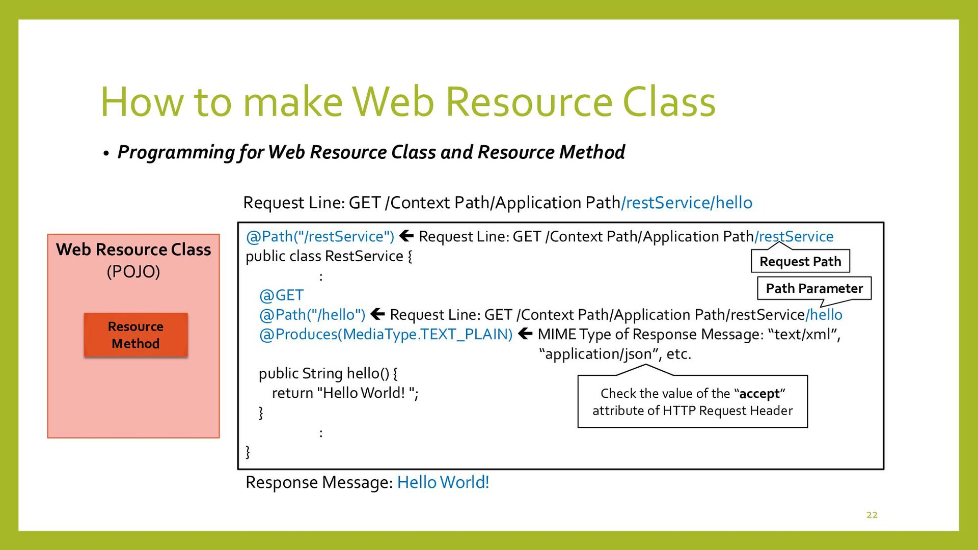How to make Web Resource Class • Input Types ob...