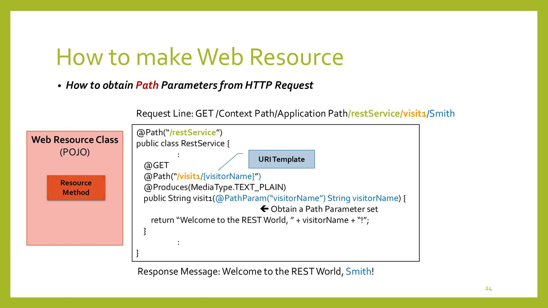 How to make Web Resource • How to obtain Query ...