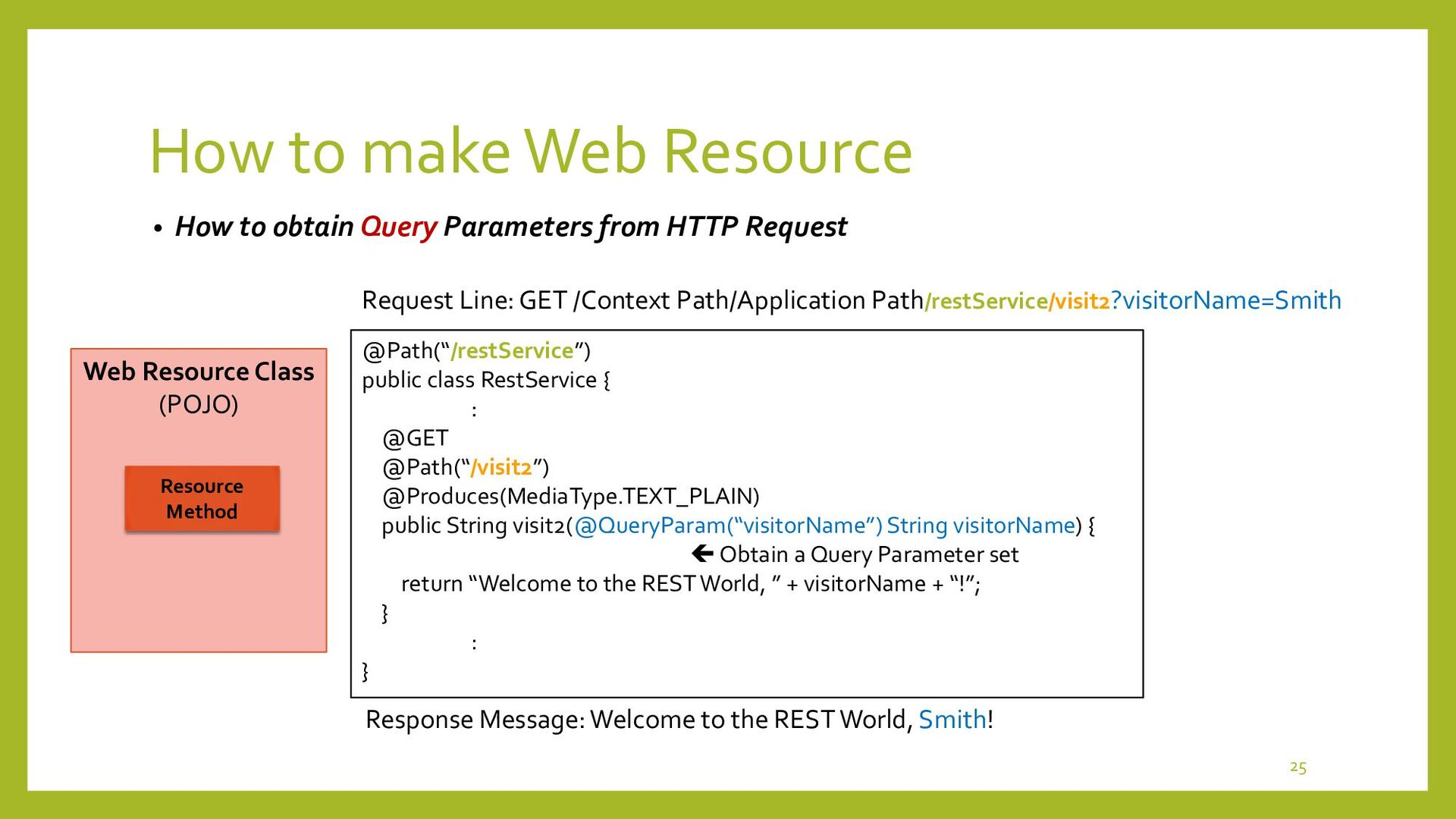 How to make Web Resource • How to obtain Form P...