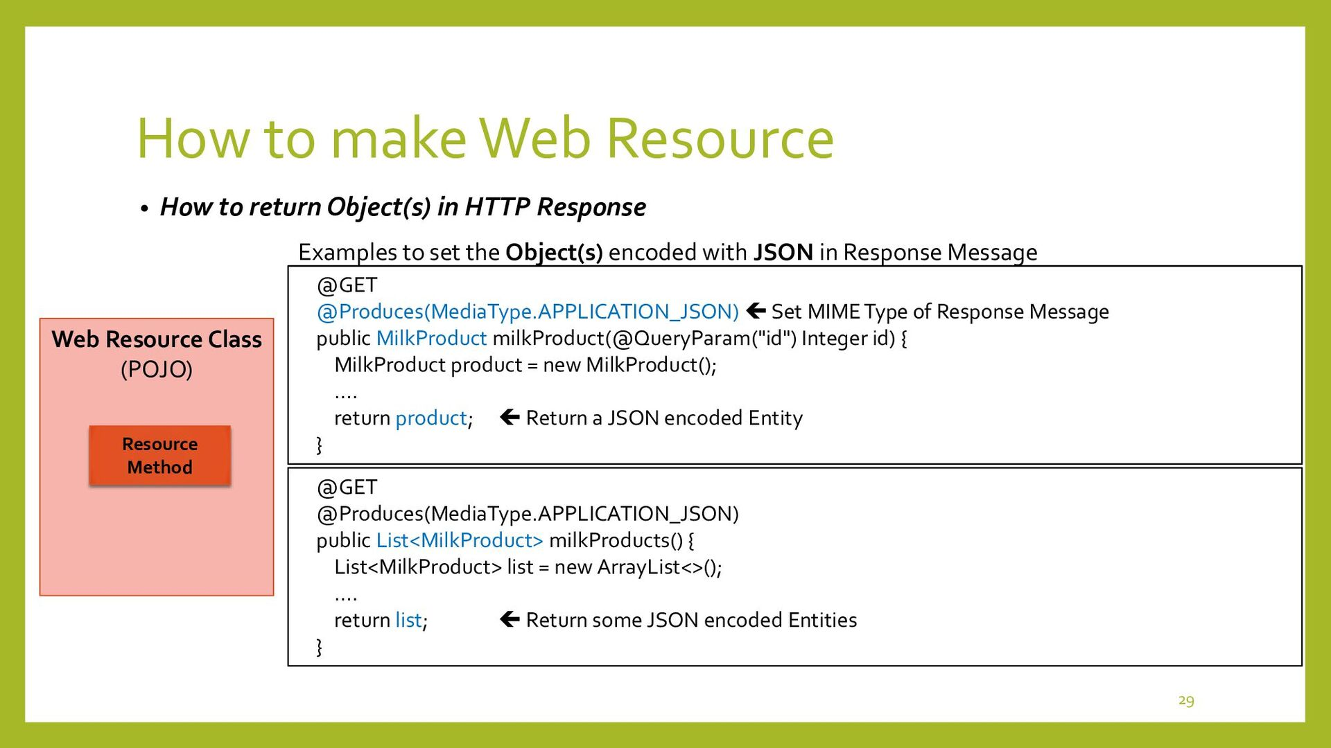 How to make Web Resource • How to return Status...