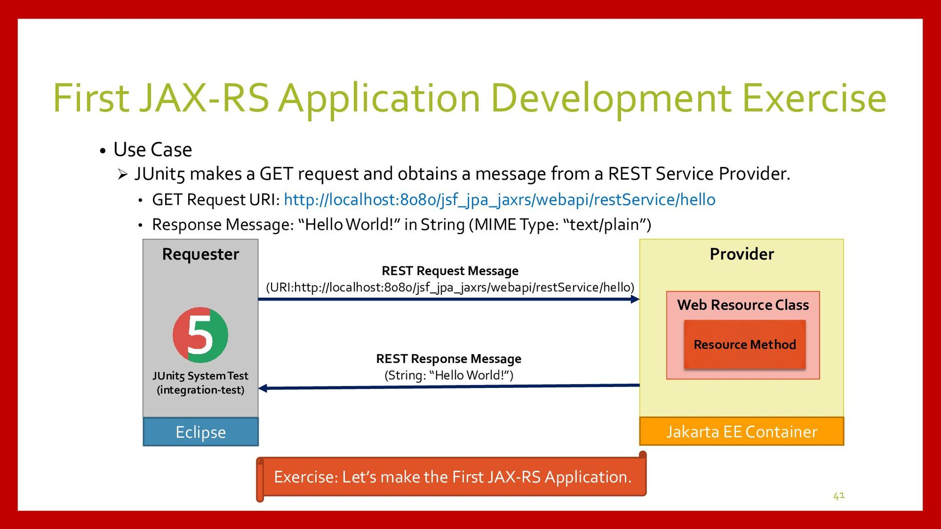 First JAX-RS Application Development • This pro...