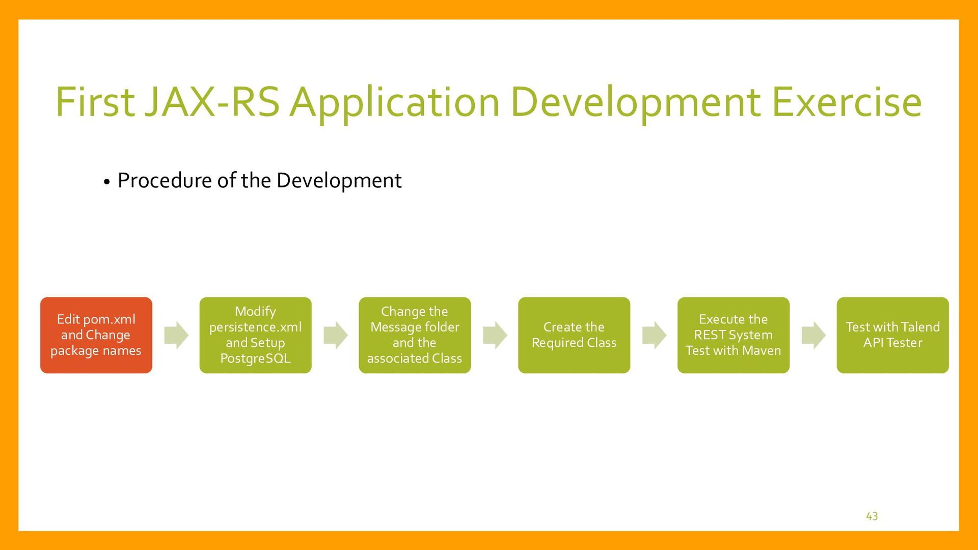 First JAX-RS Application Development • Modify t...