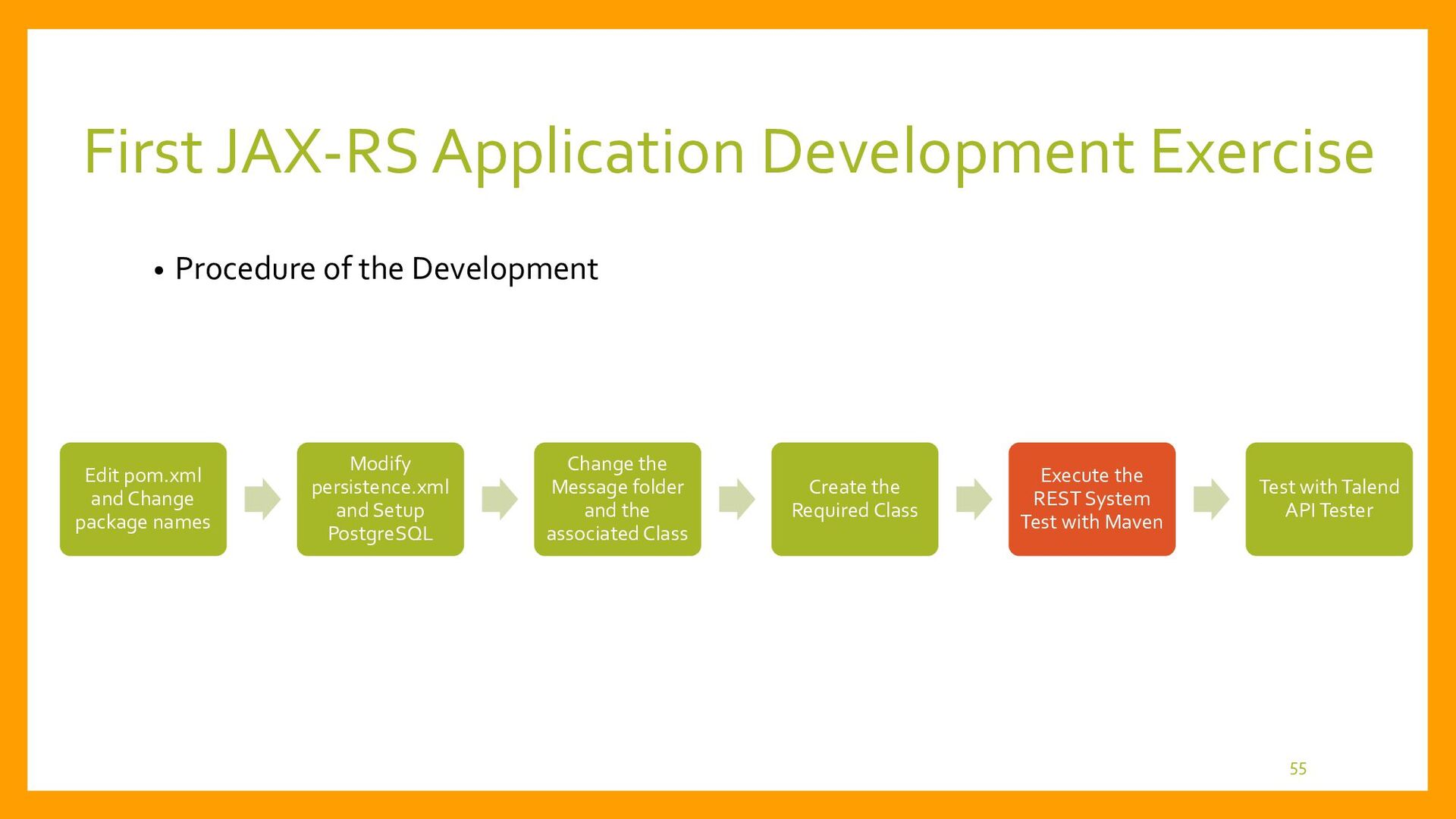 First JAX-RS Application Development • RestIT.j...