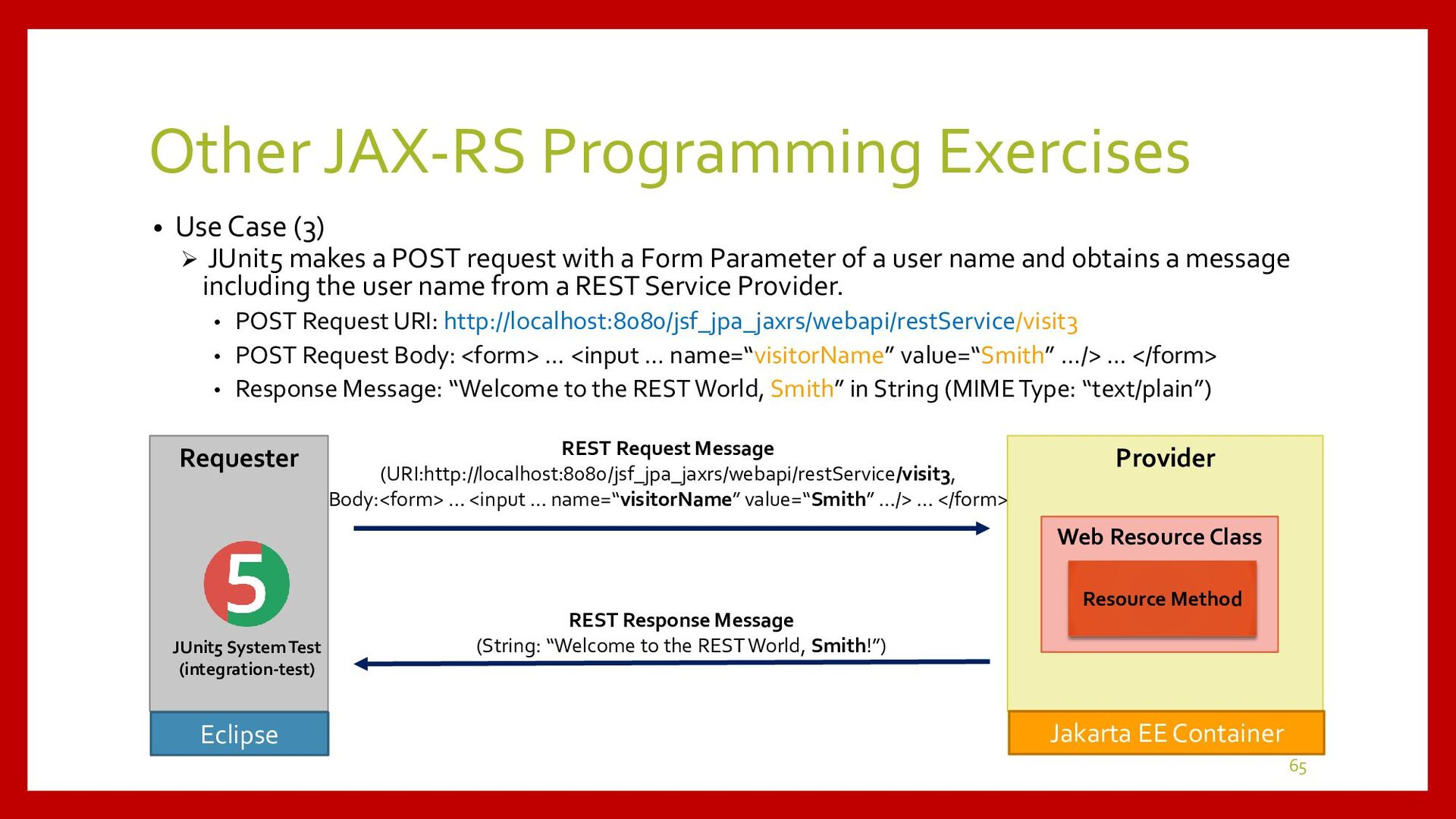 Other JAX-RS Programming 65