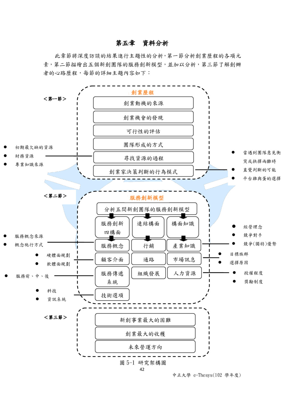 42 中正大學 e-Thesys(102 學年度)  目標族群  選擇原因  經營理念 ...
