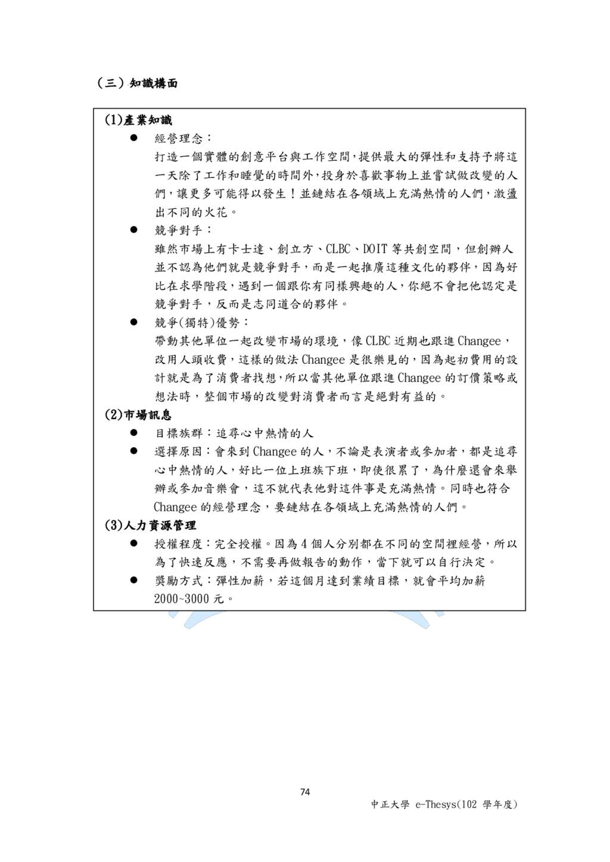 74 中正大學 e-Thesys(102 學年度) (三)知識構面 (1)產業知識  經營理...