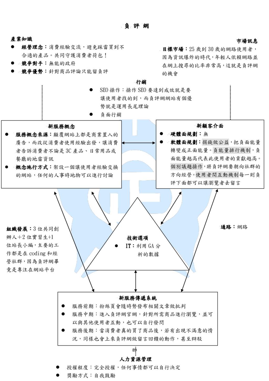 89 中正大學 e-Thesys(102 學年度) 新顧客介面  硬體面規劃:無  軟體面...