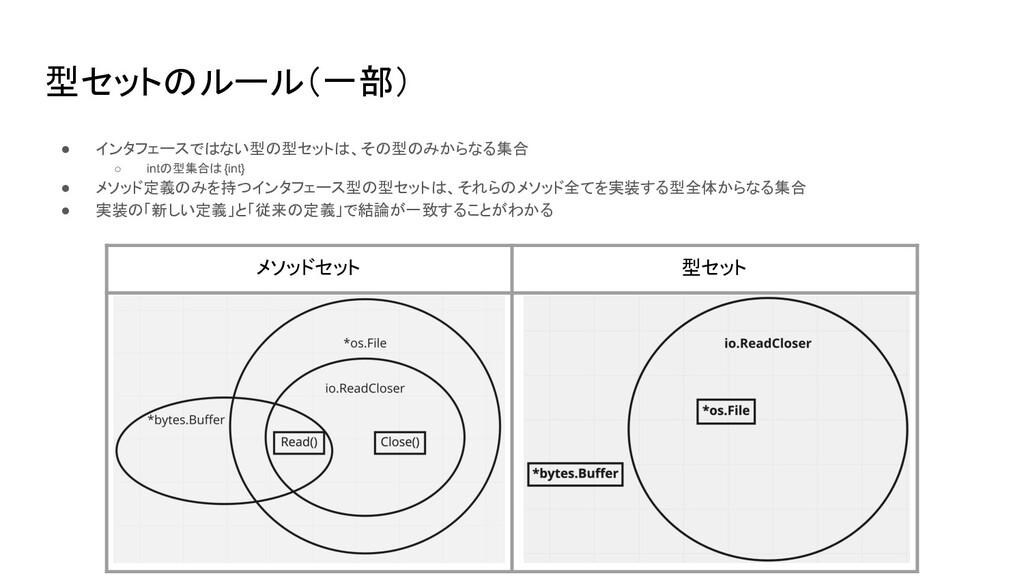 型セットのルール(一部) ● インタフェースではない型の型セットは、その型のみからなる集合 ○...