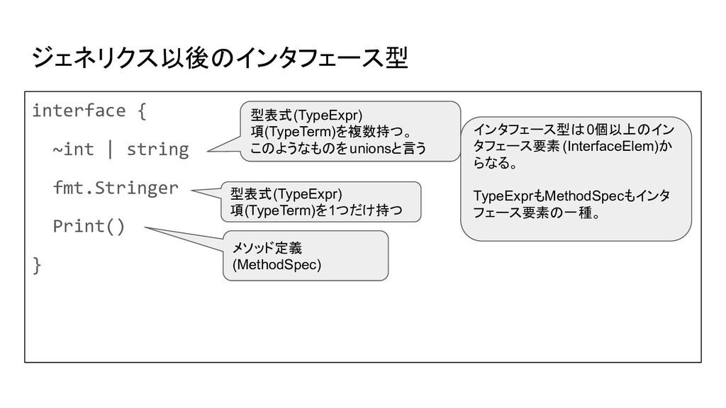 ジェネリクス以後のインタフェース型 interface { ~int   string fmt...