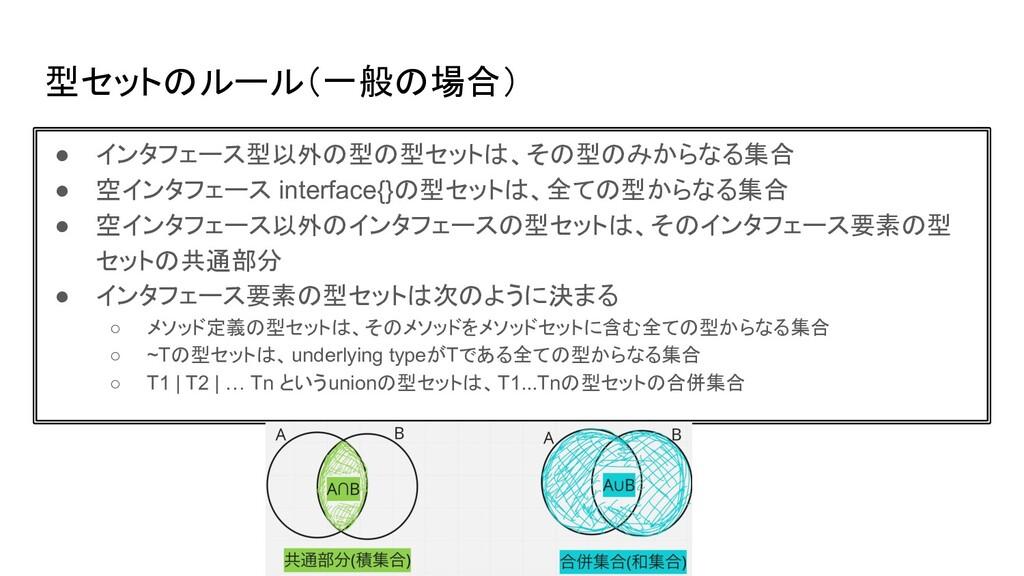 型セットのルール(一般の場合) ● インタフェース型以外の型の型セットは、その型のみからなる集...