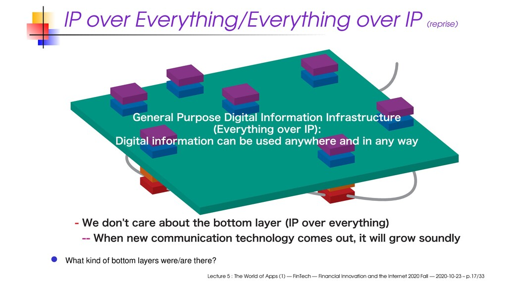 IP over Everything/Everything over IP (reprise)...