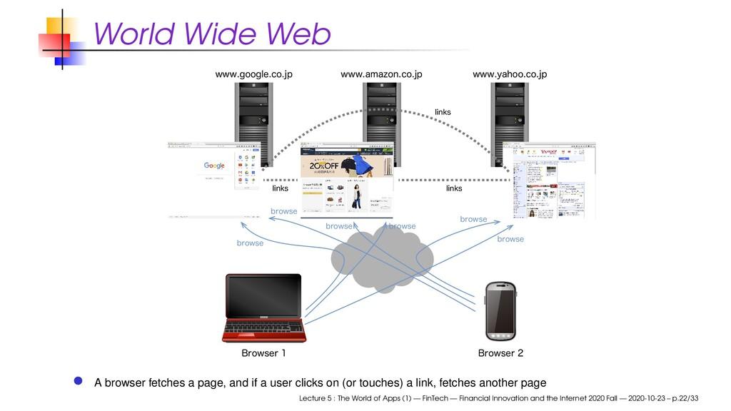 World Wide Web #SPXTFS #SPXTFS XXXBNB[POD...
