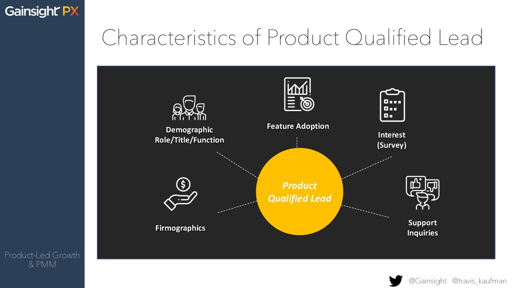 Product-Led Growth & PMM Characteristics of Pro...