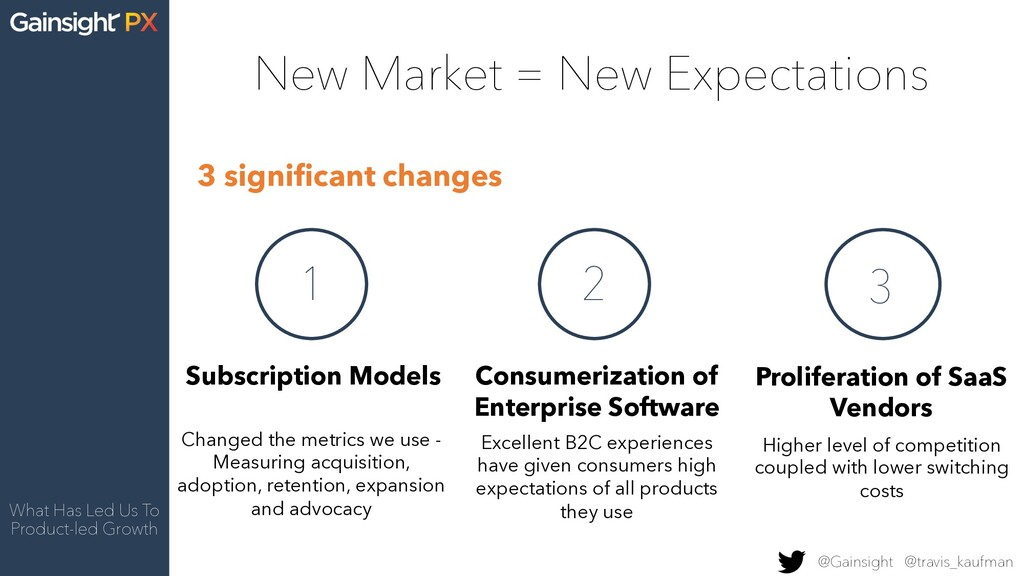 New Market = New Expectations What Has Led Us T...