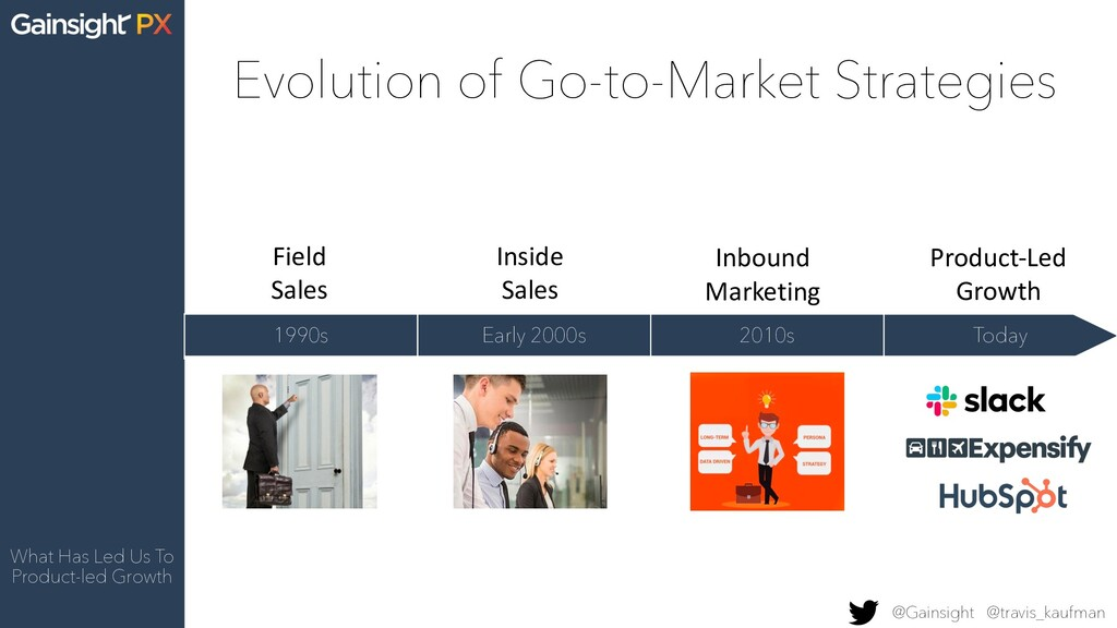 Evolution of Go-to-Market Strategies What Has L...
