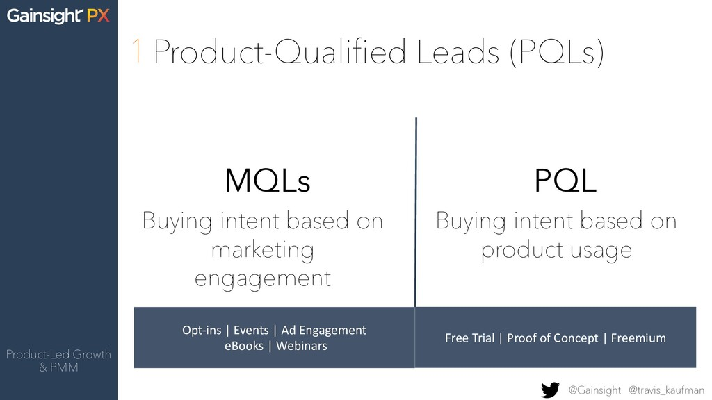 1 Product-Led Growth & PMM Product-Qualified Le...