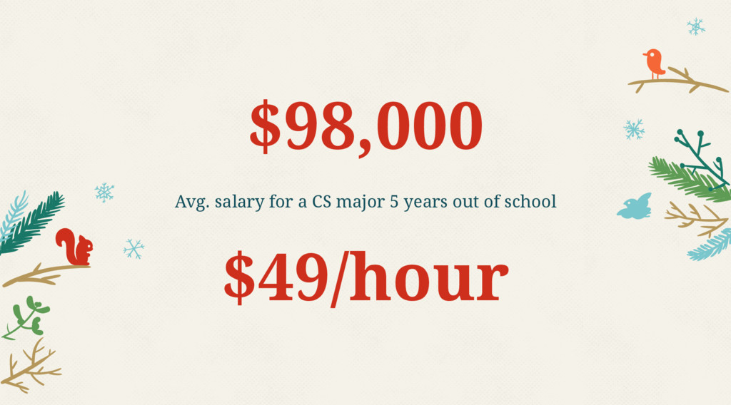 $98,000 Avg. salary for a CS major 5 years out ...