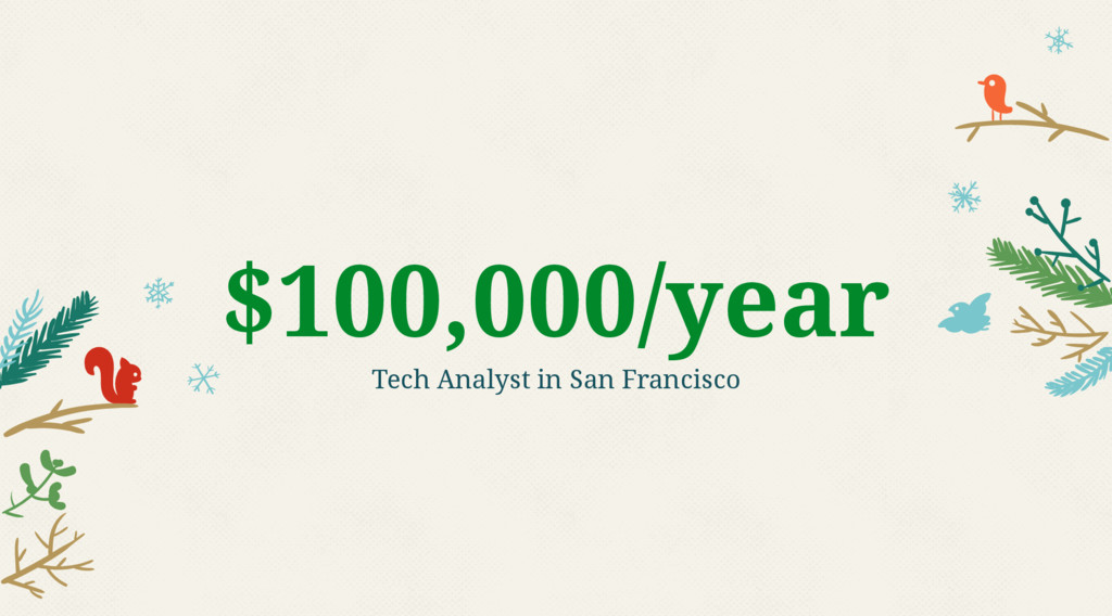 $100,000/year Tech Analyst in San Francisco