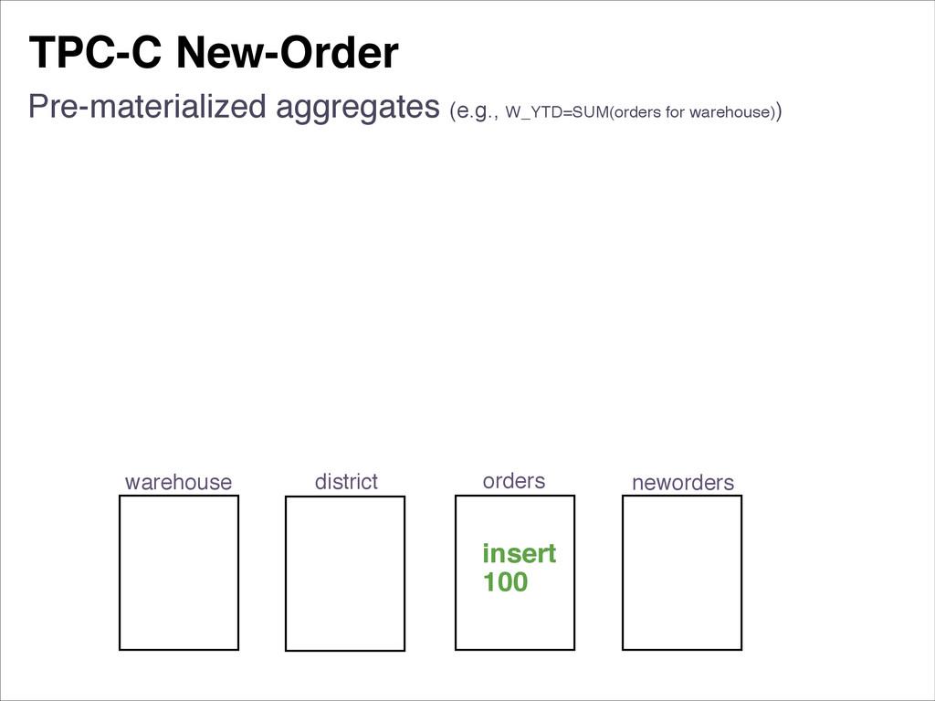 TPC-C New-Order Pre-materialized aggregates (e....