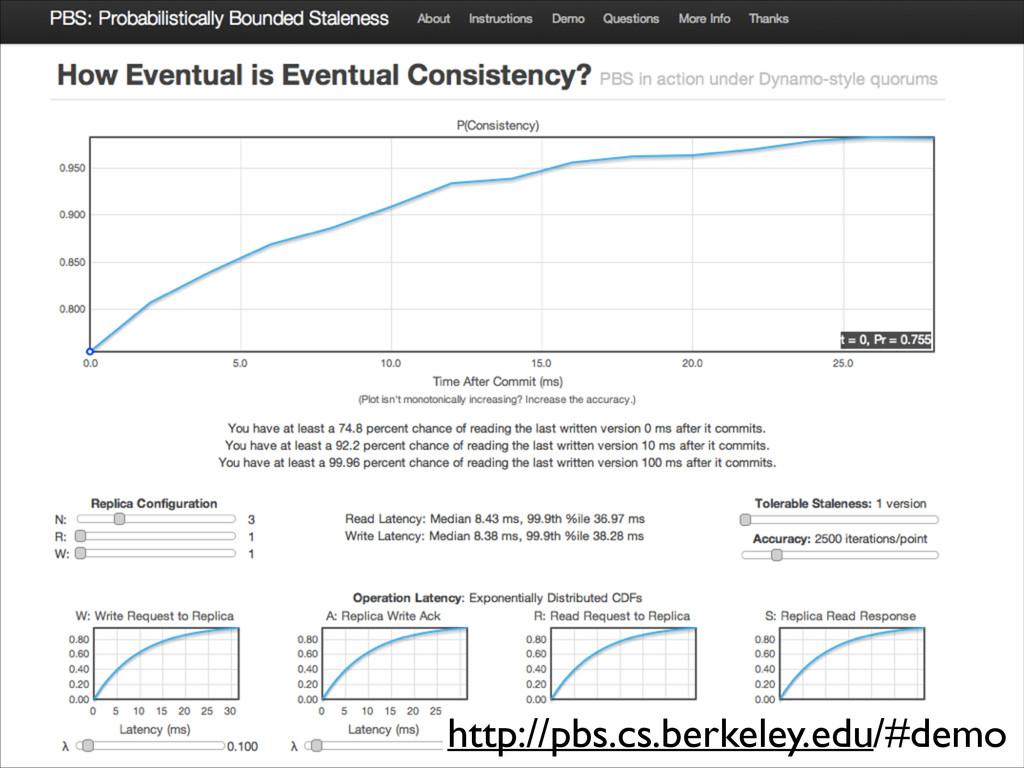 http://pbs.cs.berkeley.edu/#demo