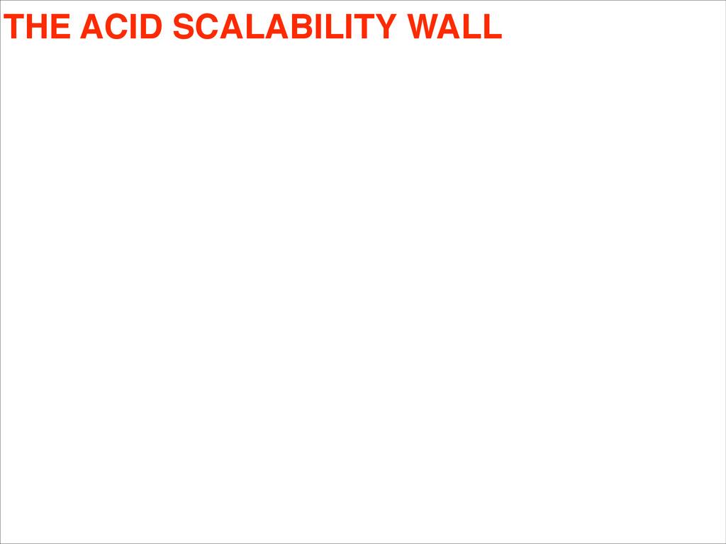THE ACID SCALABILITY WALL
