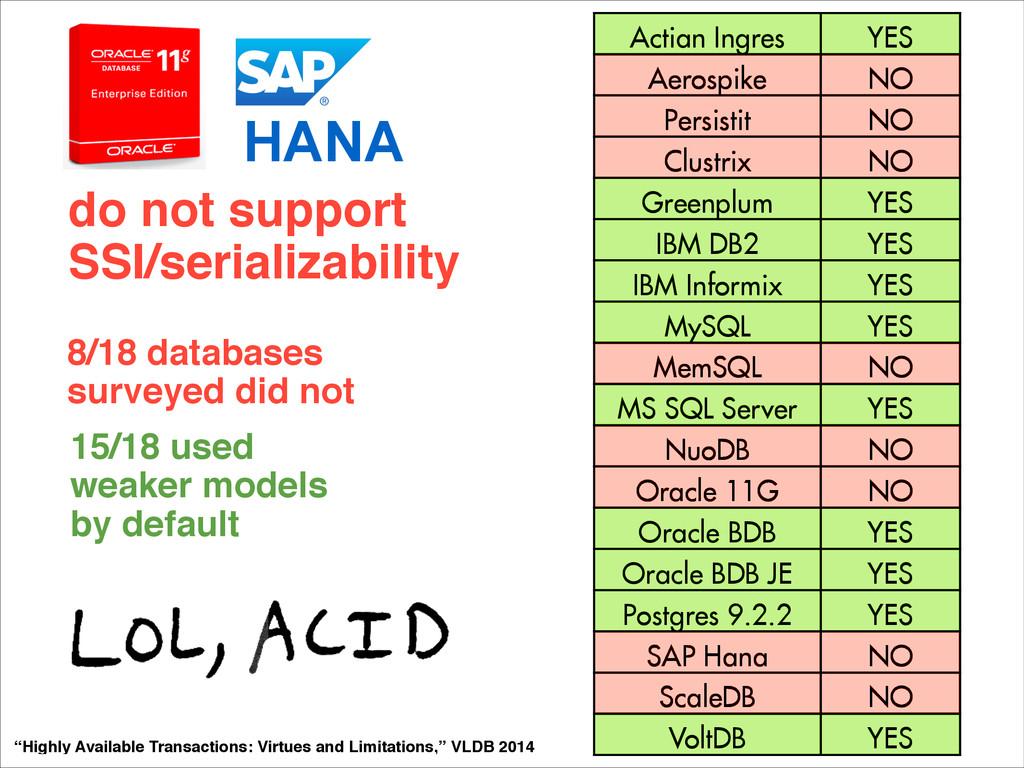 do not support! SSI/serializability HANA Actian...