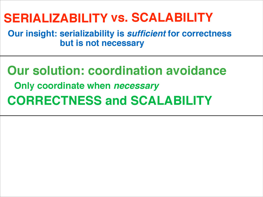 CORRECTNESS vs. SCALABILITY SERIALIZABILITY Our...