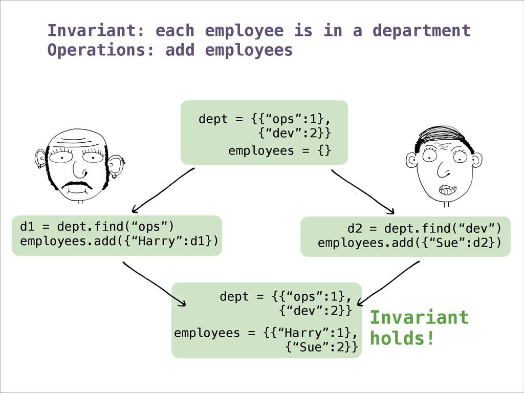 """employees = {{""""Harry"""":1}, {""""Sue"""":2}} dept = {{""""..."""