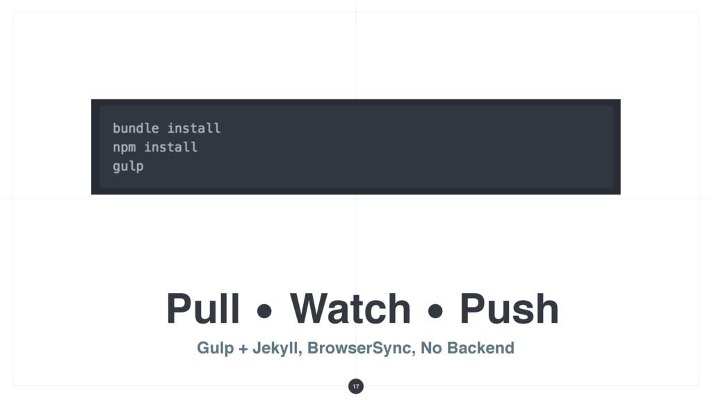 Pull • Watch • Push Gulp + Jekyll, BrowserSync,...