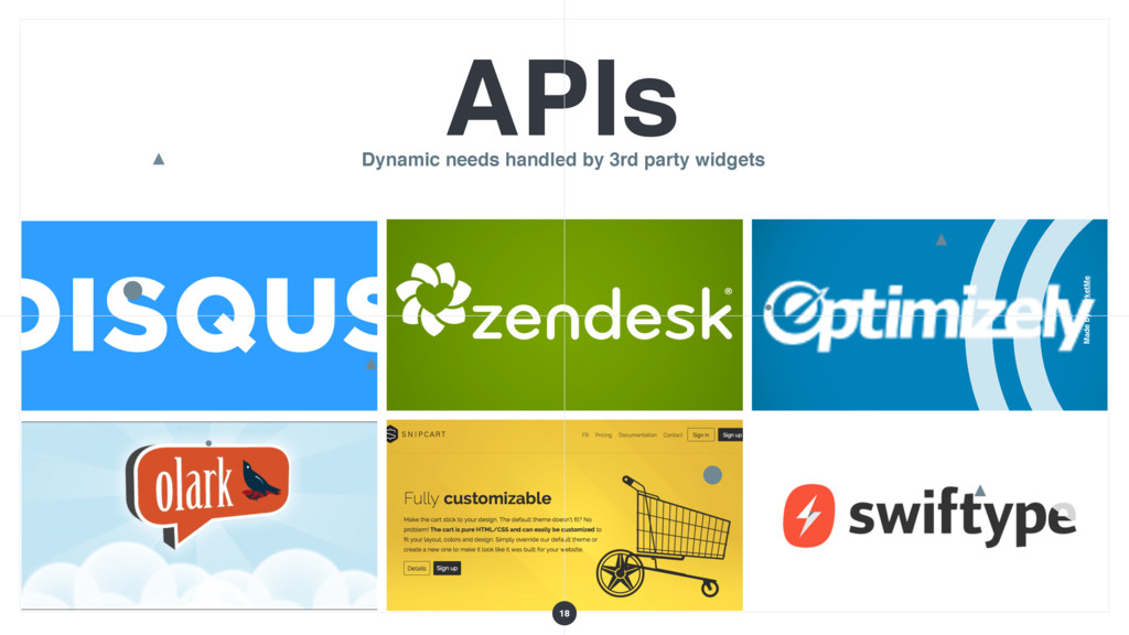 APIs Dynamic needs handled by 3rd party widgets...