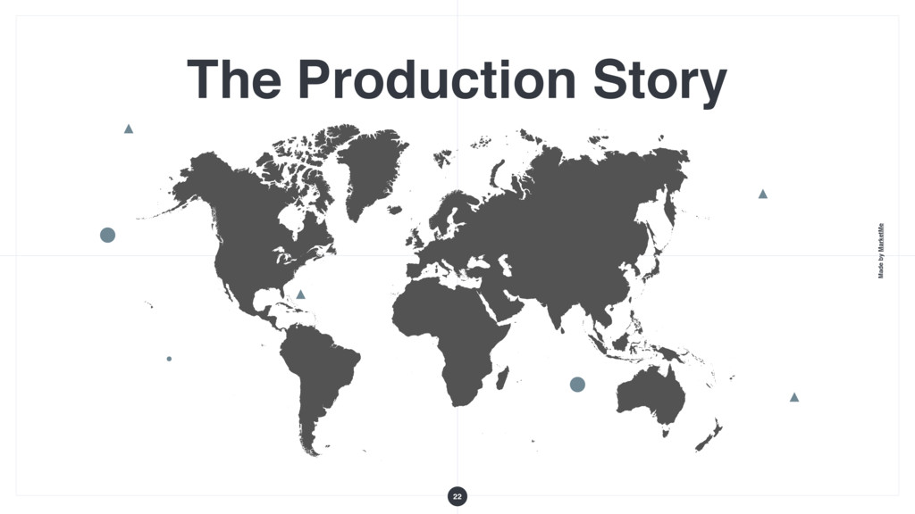 Made by MarketMe 22 The Production Story