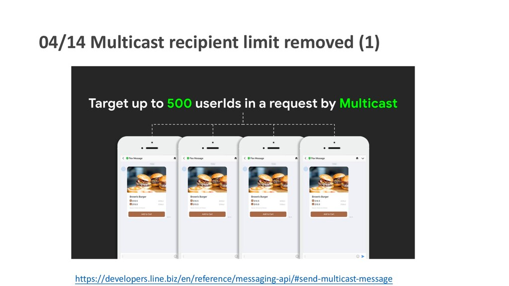 04/14 Multicast recipient limit removed (1) htt...