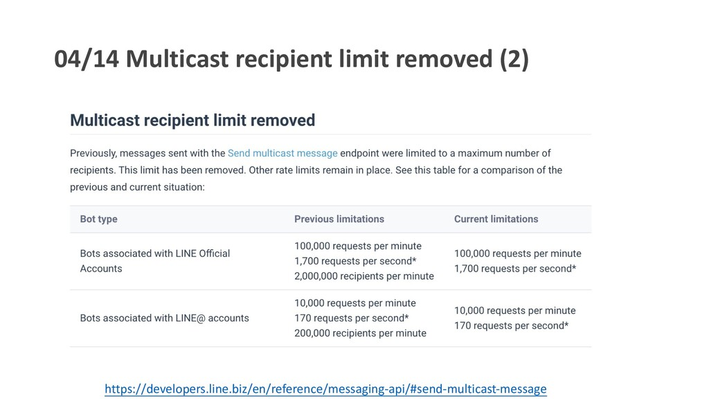 04/14 Multicast recipient limit removed (2) htt...