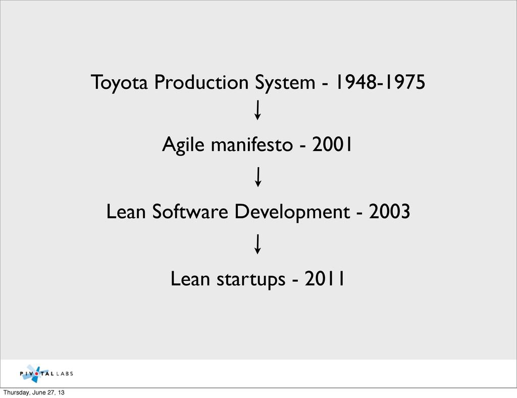 Toyota Production System - 1948-1975 Agile mani...