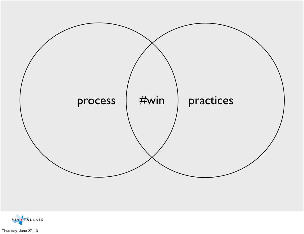 process practices #win Thursday, June 27, 13