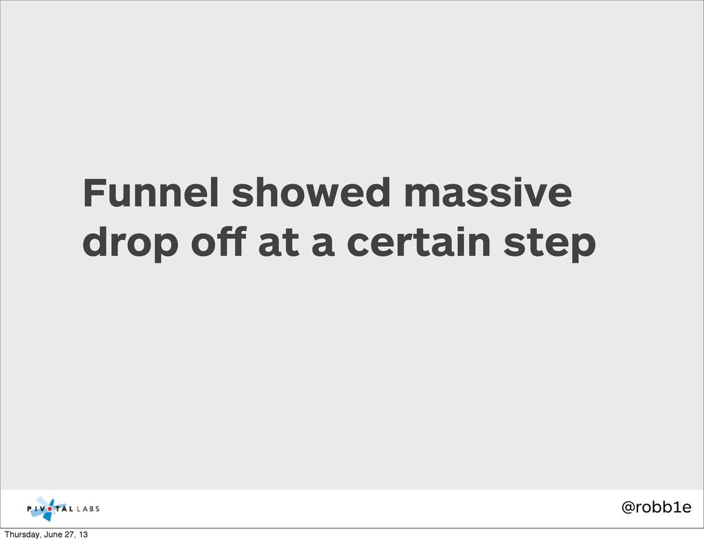 @robb1e Funnel showed massive drop off at a cert...