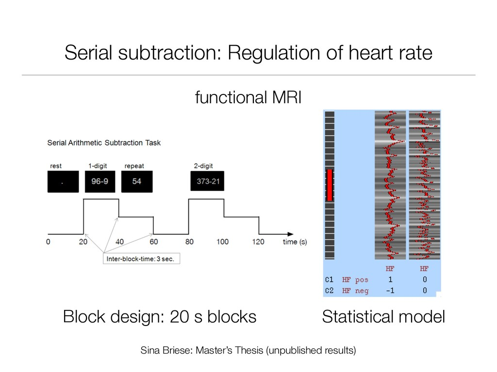 Serial subtraction: Regulation of heart rate Bl...