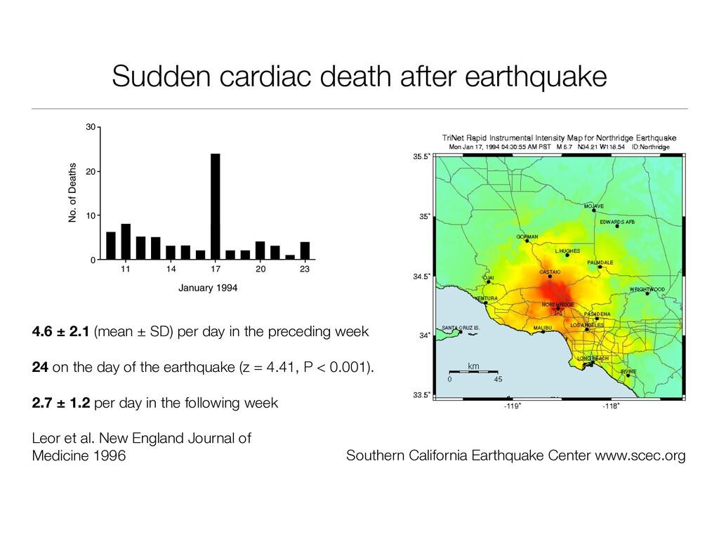 Sudden cardiac death after earthquake All tests...