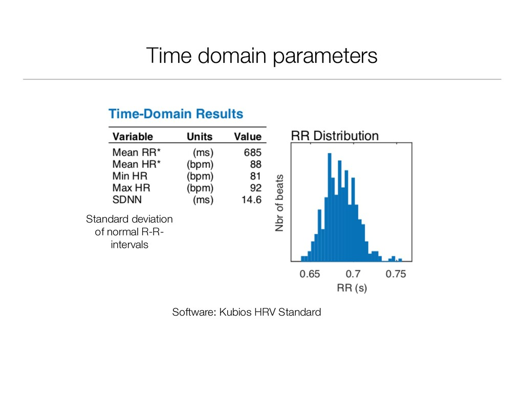 Time domain parameters Standard deviation of no...