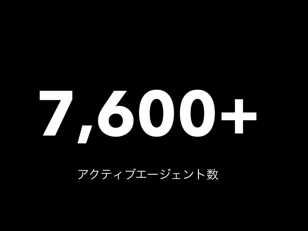 7,600+ ΞΫςΟϒΤʔδΣϯτ