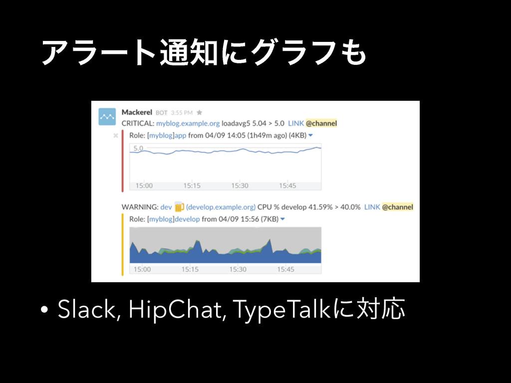 Ξϥʔτ௨ʹάϥϑ • Slack, HipChat, TypeTalkʹରԠ