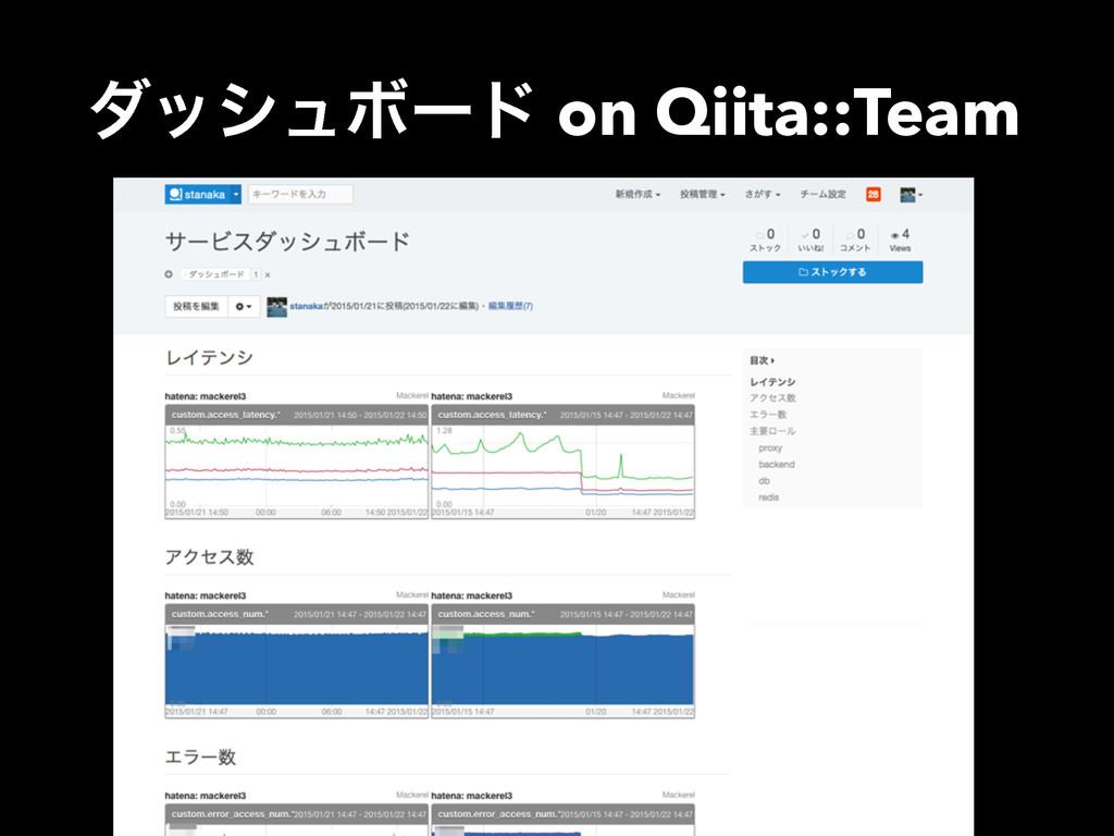 μογϡϘʔυ on Qiita::Team