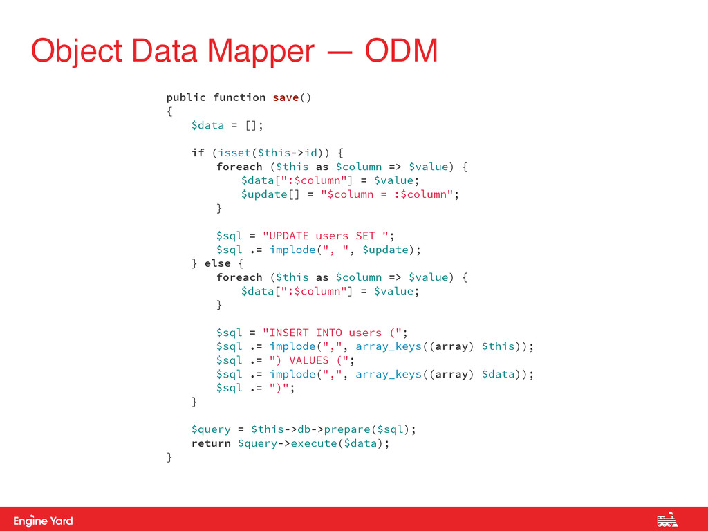 Proprietary and Confidential Object Data Mapper...